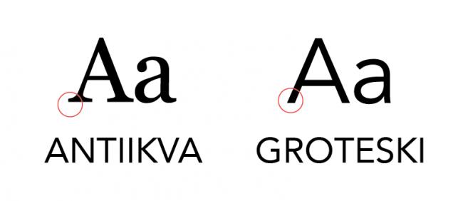 klasyfikacja krojów pisma Grotesk